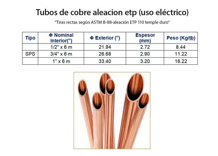 Precio tubo cobre 22 reduccin cobre hh de mm with precio - Precio de tuberia de cobre ...